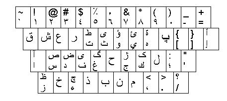 arabic keyboard – Aarij Anwer